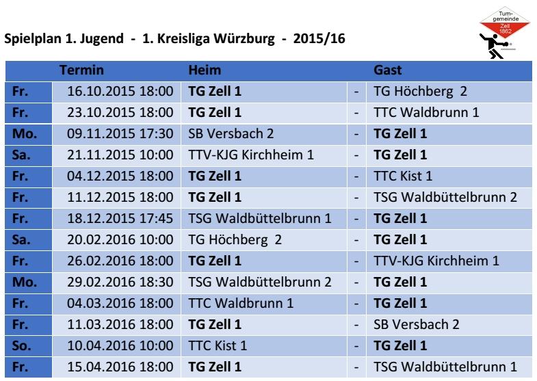 Spielplan15-16_1J