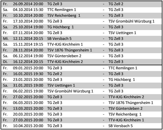 3Spielplan1415sw