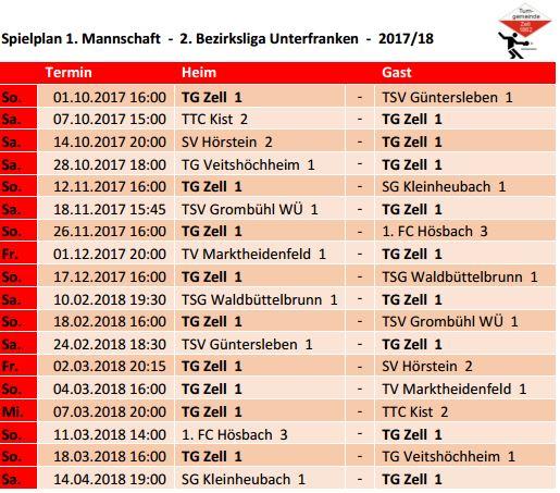 Mannschaftsspielplan_17-18_Herren_1