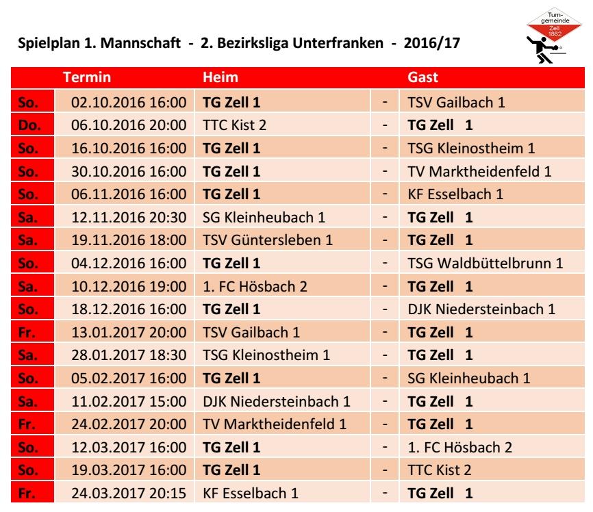 Spielplan_Zell1_16-17
